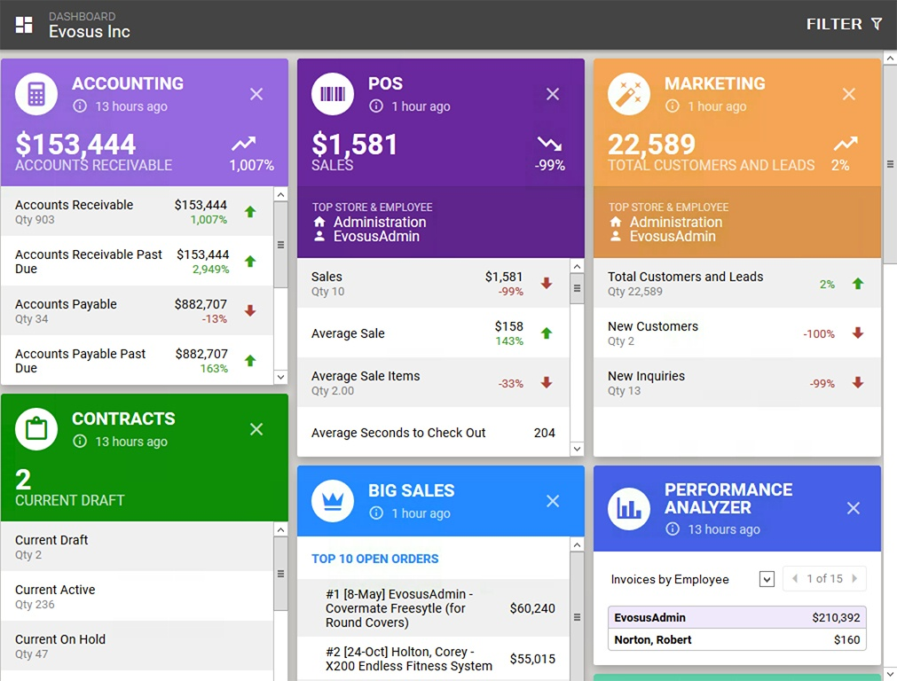ProductTour_Dashboard